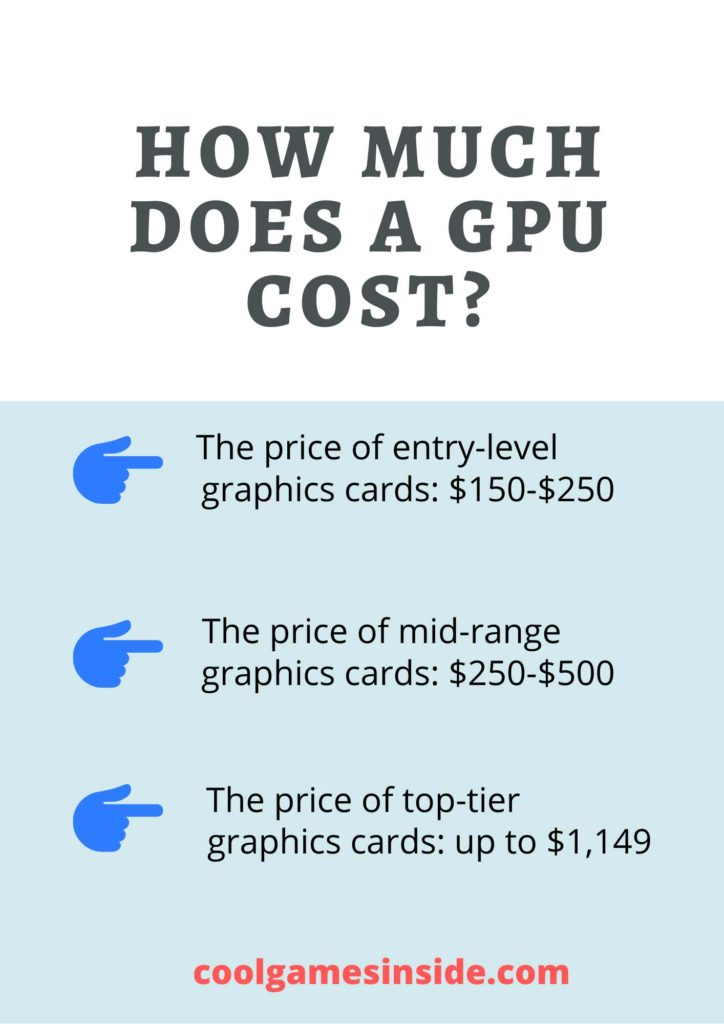 How much does a GPU cost?