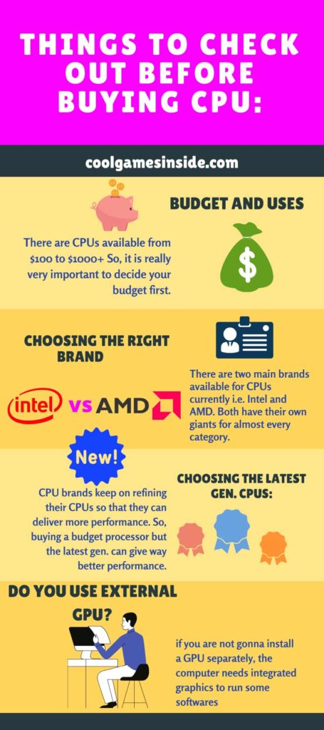 The ultimate CPU buying guide